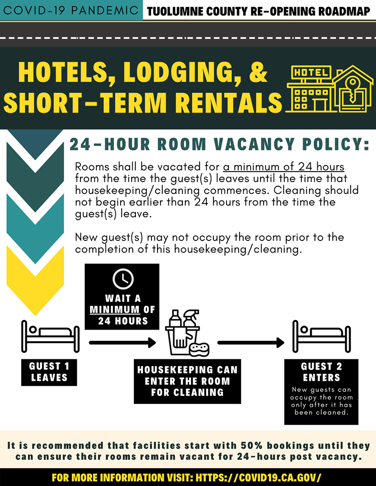 lodging practices flier